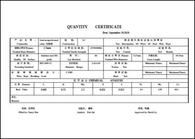 304 Certificate